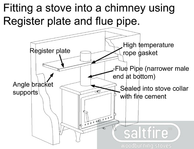 Chimney Liner With Insulation