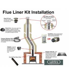 Groovy Flexi Chimney Liner Kit 5 Flexible Flue Linernbsp Nbsp Home Remodeling Inspirations Genioncuboardxyz